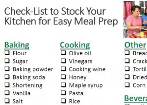 check list to stock your kitchen for easy meal prep, free download, printable check-list, kitchen ideas