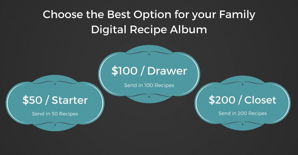 Choose size option for Digital Recipe Album and family online recipe binder