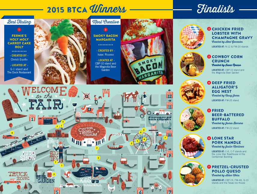 state fair of texas best choice awards food map