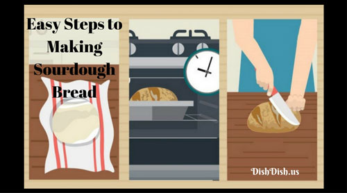 Easy Steps to Making Sourdough Bread