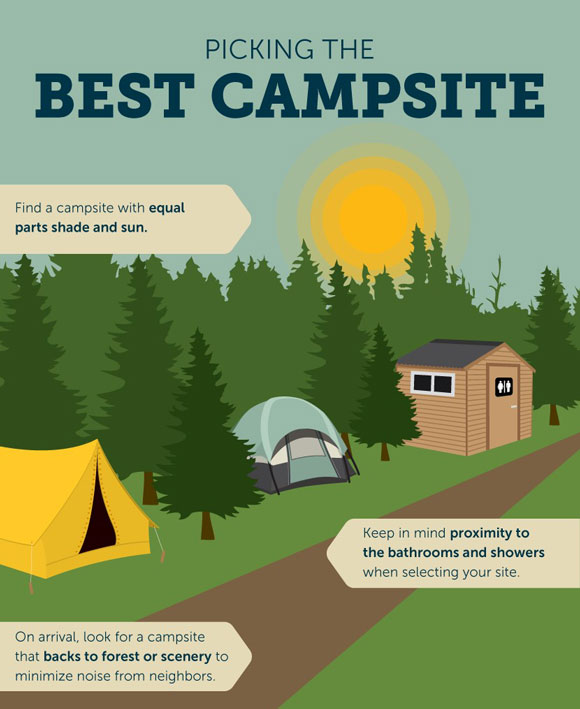 Finding the Best Camping Site