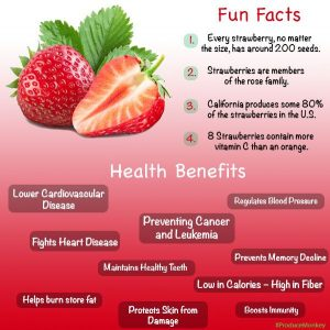 Strawberry Health Benefits | Dish Dish Digital Recipe Box